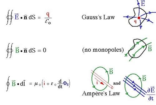 Early Mathematics and Physics, books on CD