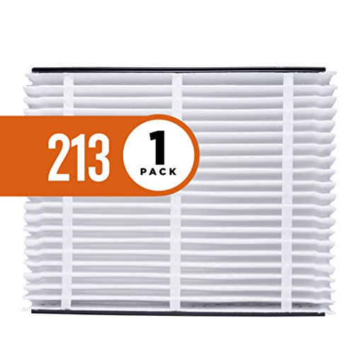 Aprilaire 213 Healthy Home Air Filter for Aprilaire Whole-Home Air Purifiers, MERV 13, for Most Common Allergens (Pack of ()