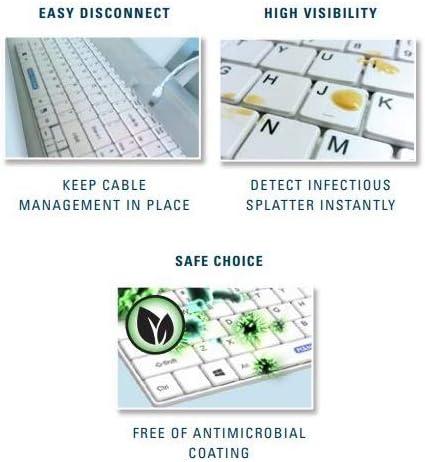 Man & Machine It's Cool White Clavier hygiénique USB lavable QWERTY anglais britannique ITSC/UK/W5