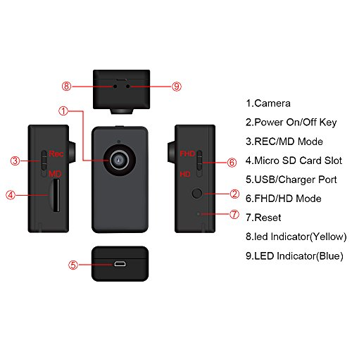 Mini Spy Camera Portable Tiny Size Hidden Nanny Camera Body-Worn Recorder,BSTCAM Motion Detection Recording and 90 Minutes Battery Life Perfect Indoor and Outdoor Covert Small Camera [Not Included]