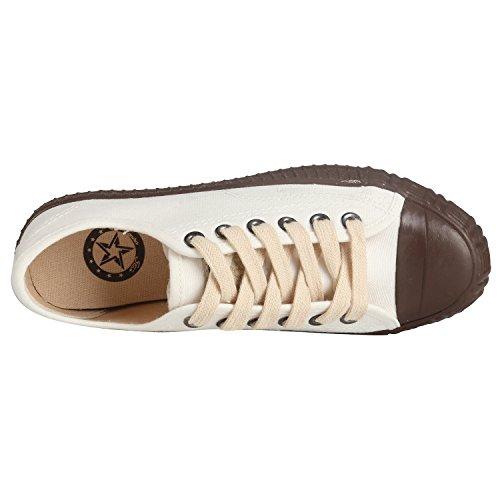 Ginnastica Stringate Da Scarpe Bianco Donna Sneaker Kentti Basse Vintage TwqHAaHW