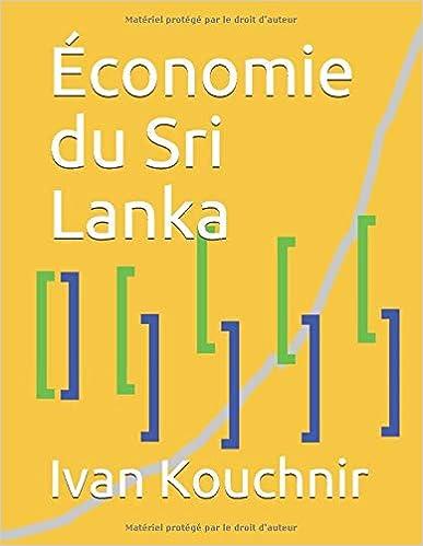 Économie du Sri Lanka