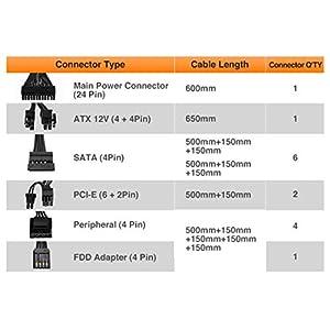 Thermaltake Smart BX1 RGB 80+ Bronze 650W SLI/Crossfire Haswell Ready Continuous Power ATX 12V v2.31 / EPS 12V Non…