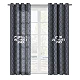 Thermalogic Blackout Curtains - Best Reviews Guide
