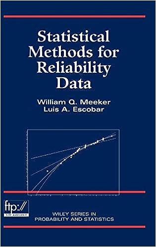 Métodos Estadísticos para datos confiables