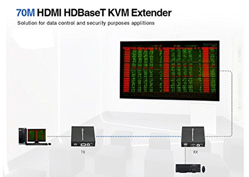 E-SDS 4K HDMI USB KVM Extender(HDBaseT),HDMI Extender with 2 Ports USB2.0,HDMI over CAT5E/6 No Signal Loss and Zero Latency,Bi-directional IR by E-sds (Image #2)