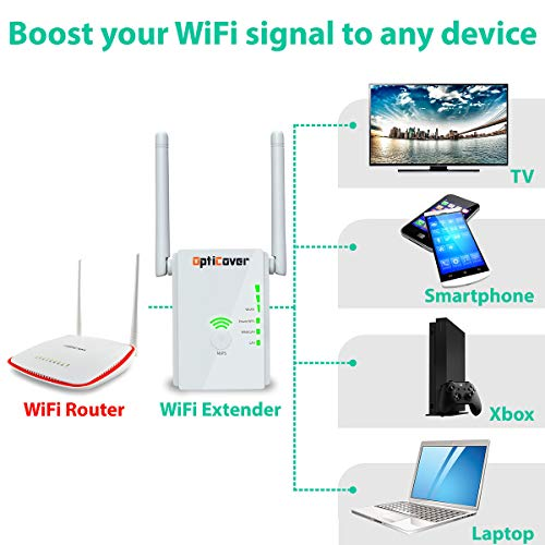 [Newest 2018] WiFi Extender with WPS Internet Signal Booster - Wireless Repeater 2.4GHz Band Up to 300 Mbps - Best Range Network/Compatible with Alexa/Extends WiFi to Smart Home & Alexa Devices by OptiCover (Image #4)