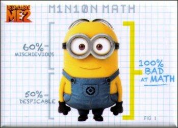 Despicable Me Minion Math Magnet DM4945