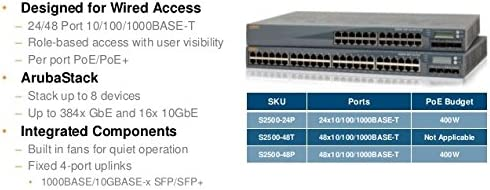 Aruba Networks S2500-48T-4x10G 48-Port 10//100//1000 4 SFP Mobility Access Switch