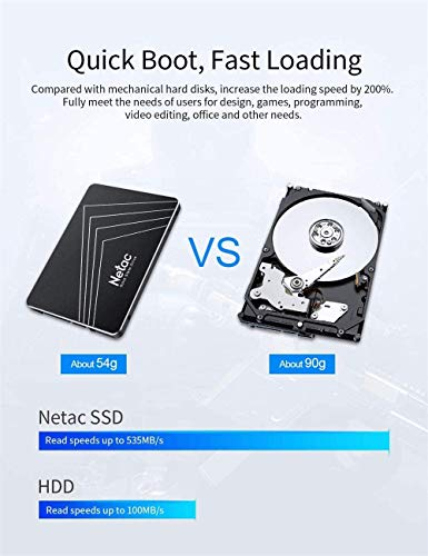 Netac 500GB 2.5 Inch SATA III 6Gb/s Internal SSD, 3D NAND Internal Solid State Drive, Read Speeds up to 530MB/s
