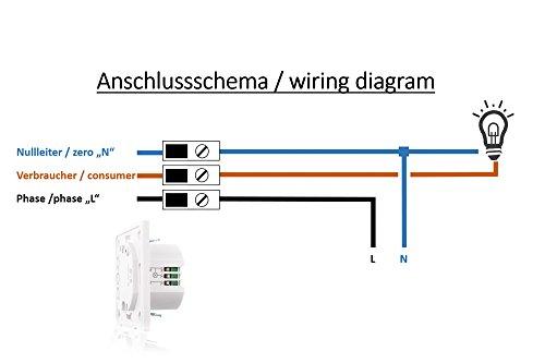 Huber Motion Detector de movimiento, 180 °, Color blanco, instalación, rasante, bajo consumo, Rojo 0.90W, 230.00V: Amazon.es: Iluminación