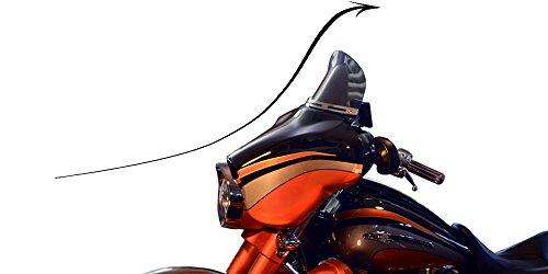 Long Ride Shields - 1