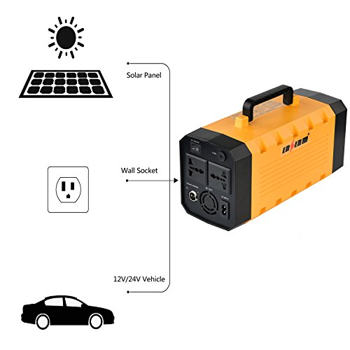 500W Portable Generator Power Inverter, LNSLNM 288Wh/90,000mAh Camping CPAP Battery Backup Home Power Source Charged by Solar Panel/Wall Outlet/Car with Dual 110V AC Outlet, 4 DC 12V Ports, USB Ports by LNSLNM (Image #5)