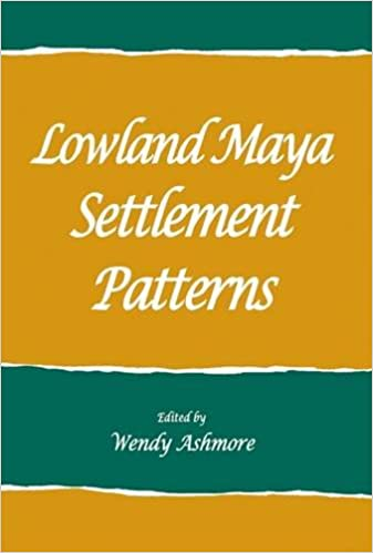 What were the settlement patterns and lifestyle of the Maya?