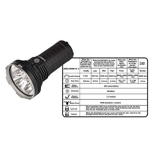 ACEBEAM X45 II Flashlight 18000 Lumens Cree XHP70.2 LED Flashlights High Lumens,Long Thrower 2083ft, 6500K by ACEBEAM (Image #4)
