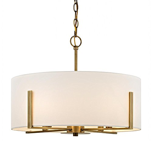 Coloured Pendant Light Shades in US - 5