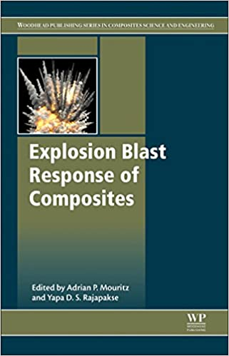 Explosion Blast Response of Composites (Woodhead Publishing Series in Composites Science and Engineering)