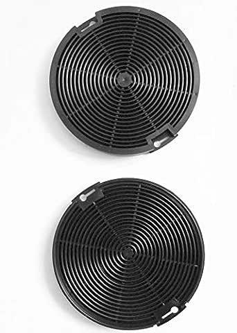 Keen Berk de Juego de filtros de carbón activo (2 Stk.) 15 cm redondo – Filtro de recambio para varios Whirlpool de campana extractora: Amazon.es: Grandes electrodomésticos