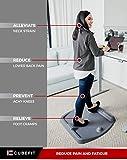 CubeFit TerraMat - Standing Desk Mat for Home