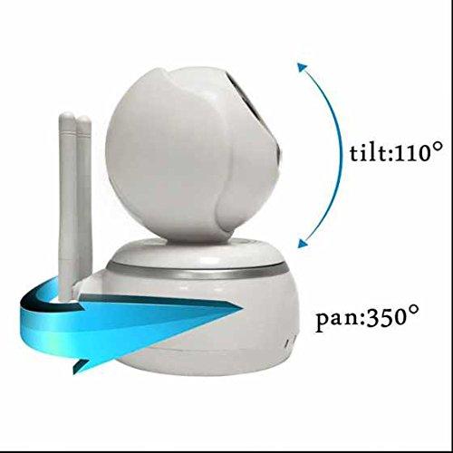 Alarm ip kamera Alarmanlagen Überwachungskamera VideoüBerwachung Baby Haustier Video Monitor ,Aufnahmefunktion ,Monitor Netzwerk Kamera für Baby/Alter/Haustier/für iPhone,Android und Tablets