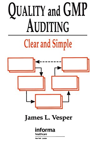 Quality and GMP Auditing: Clear and Simple