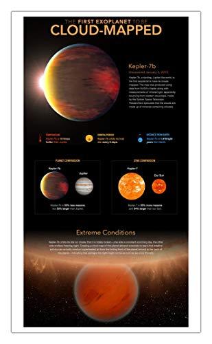 Per Diem Printing Astronomy First Exoplanet to Be Cloud-Mapped – Póster de 7 Bares de 13 x 22 cm, Estilo clásico, diseño...