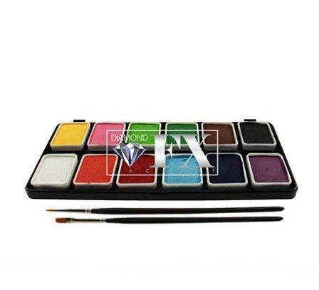 Paint Essential Color Pallet. (Wolfe Face Art)
