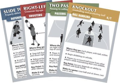 CoachDeck Basketball Drill Cards