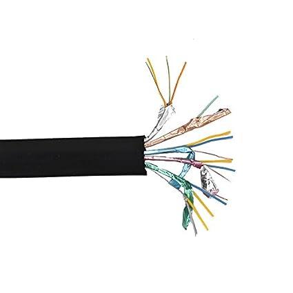 Cable HDMI Plano, HaoDe 1.4 V 19P HDMI Flat Cable de alta Velocidad con Ethernet macho a macho, apoyo 3d 1080p, Canal de Retorno de Audio 0.5 m 1 m 1,8 m ...