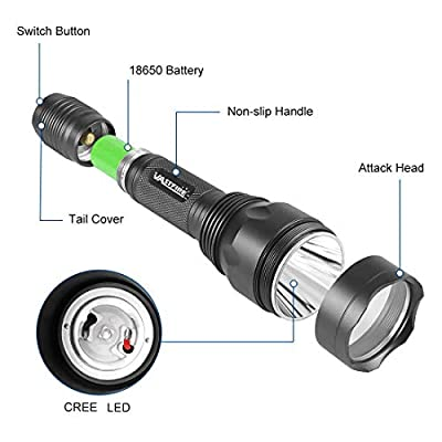 VASTFIRE Tactical Flashlight 1200 Lumen 120 Yard Fixed Beam 1 Mode with Picatinny Rail Offset Mount 2 Batteries Pressure Switch for Walking at night Camping every day uses