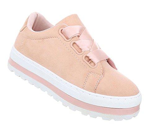 Schuhcity24 Damen Schuhe Freizeitschuhe Sneakers Altrosa