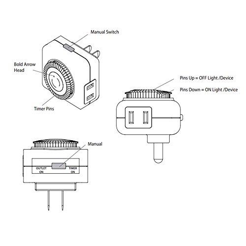 wac lighting 9000-mti-wt wac landscape accessories mechanical timer for  landscape lighting power