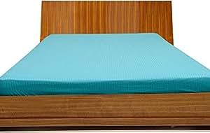Brightlinen Turquoise Blue Single (90 X 190 Cm) Fitted Sheet Stripe (pocket Size: 34 Cm) 1pcs