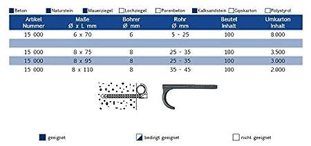 Rohrdimensionen:25-35mm einseitige Rohrschelle Kralle Rohr Haken aus Nylon Leitungen Kabel Leerrohre H/üfner 15000
