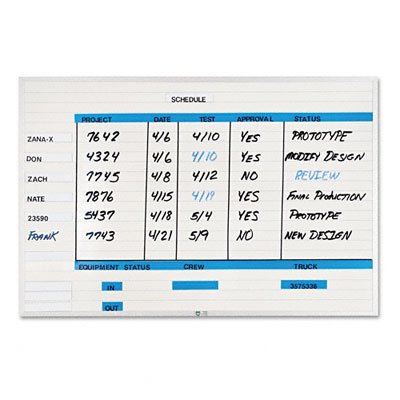 Magna Visual NMW-2436G Magna Visual Changeable Planner Kit, Porcelain-On-Steel, 36x24, WE/Silver Frame by Magna Visual