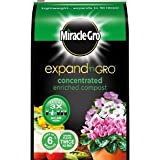 Value Pack of 2 - Miracle-Gro Expand 'n Gro Concentrated Enriched Compost 18 Litres (expands to 50 Litres)