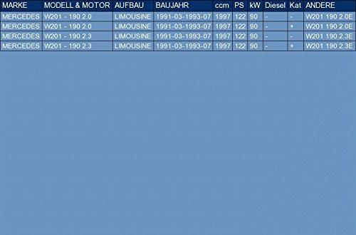 ETS-EXHAUST 994 Mitteltopf Auspuff f/ür W201-190 2.0 2.3 LIMOUSINE 122hp 1991-1993