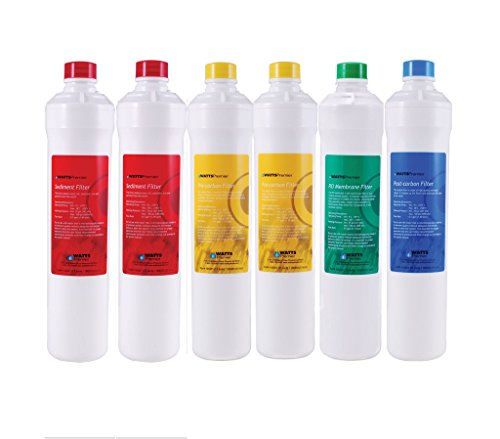 Premier Replacement Filter 6 pack Membrane product image