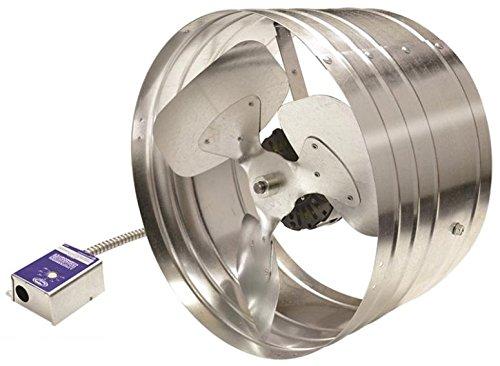 (Master Flow Egv5 Power Attic Ventilators Gable Mount, 1450 Cfm)