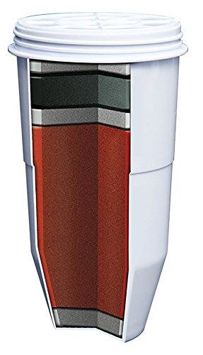 5 water dispenser - 7