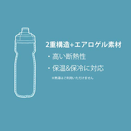 CamelBak Podium Ice Insulated Water Bottle - Squeeze Water Bottle - Aerogel  Insulation - Optimized Cage Fit - High Flow - Self-Sealing Cap - Bike