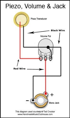 piezo guitar jack wiring diagram amazon com do it yourself piezo pickup kit for cigar box guitars  piezo pickup kit for cigar box guitars