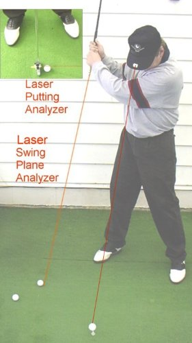 Laser Guided Putting & Swing Plane Trainers
