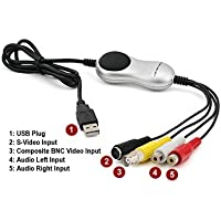 Composite BNC RCA S-Video Audio To USB DVR Adapter