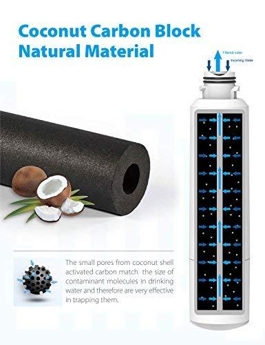 Waterdrop DA29-00020B filtre /à eau pour r/éfrig/érateur compatible avec Samsung DA29-00020B HAF-CIN EXP 1 AP5271937; HDX-FMS-2 DA29-00020A DA97-08006 DA97-08043ABC; Kenmore 46-9101; REFSVC