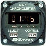 Davtron 877-28 Digital Clock