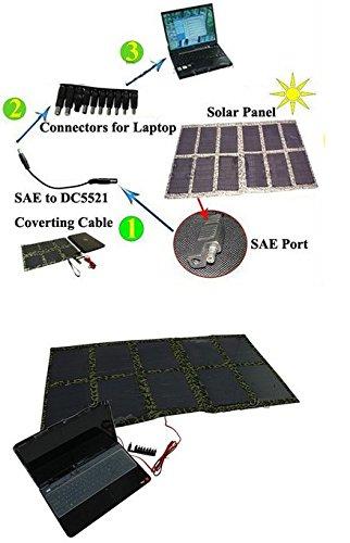 Gowe solarbetrieben Rucksack Ladegerät 60W Faltbar Solar Panels Kit 12V Auto/RV/Truck/Boot Akku Ladegerät Laptop Ladegerät