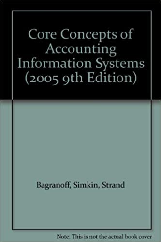 Core Concepts Of Accounting Information Systems Pdf