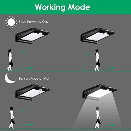 TomCare 20 LED Solar Lights Solar Motion Sensor Outdoor Light Solar Powered Wireless Waterproof Exterior Security Wall Light Patio,Deck,Yard,Garden,Path,Home,Driveway,Stairs,NO DIM MODE(4) by TomCare (Image #3)