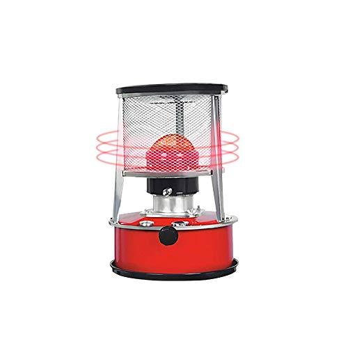 Kerosene Heaters For Indoor Use